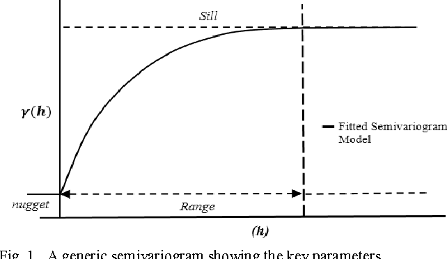Figure 2 from Modelling of winter road surface temperature