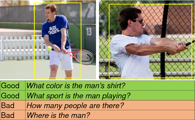 Figure 1 for Learning to Disambiguate by Asking Discriminative Questions