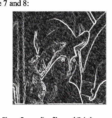 Figure 7 from An improved Sobel edge detection - Semantic