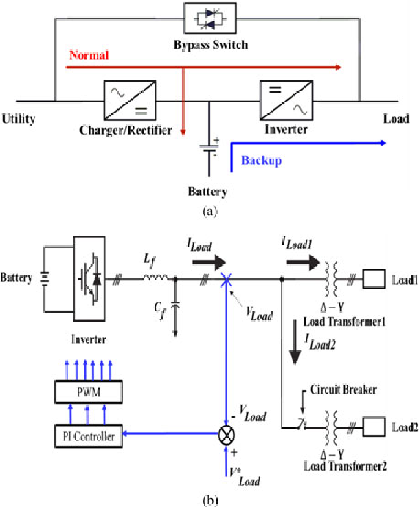 Figure 1 from An Online UPS System That Eliminates the Inrush ... on electrical system diagram, ups cable diagram, how ups works diagram, smps diagram, ups wiring diagram, circuit diagram, ups line diagram, ups pcb diagram, ups installation diagram, as is to be diagram, ups inverter diagram, 3 wire wiring diagram, led wiring diagram, ups block diagram, exploded diagram, ups power diagram, apc ups diagram, ups backup diagram, ups transformer diagram, ac to dc converter diagram,