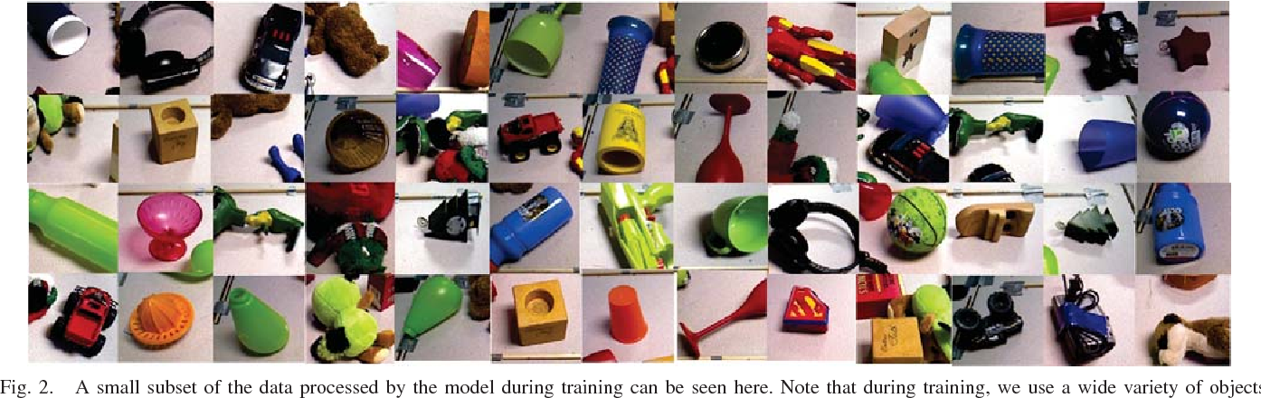 Figure 2 for CASSL: Curriculum Accelerated Self-Supervised Learning