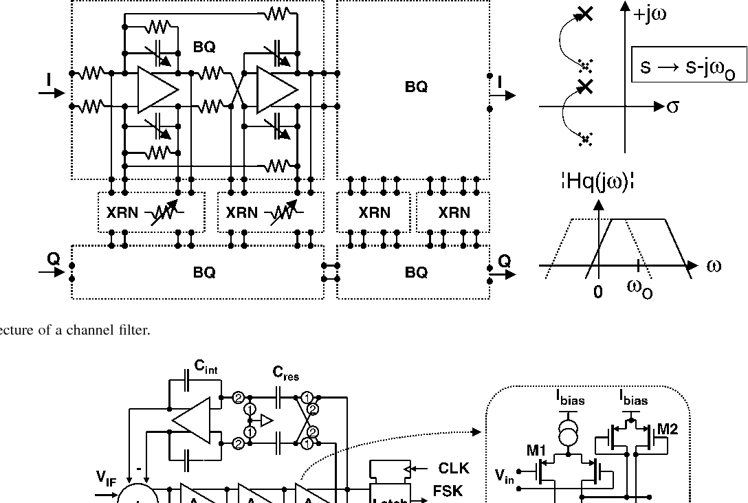 Figure 4 From A Multimode 03 200 Kb S Transceiver For The 433 868 Filter Fsk Circuit Diagram Electronic Circuits Architecture Of Channel