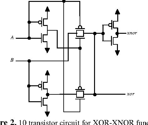 Novel Design Methodology for High-Performance XOR-XNOR Circuit ...