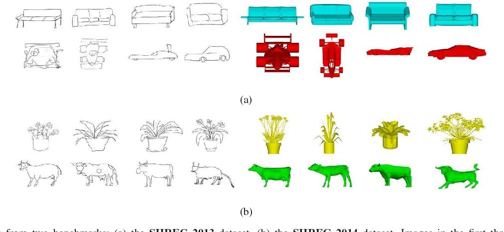 Figure 3 for Deep Cross-modality Adaptation via Semantics Preserving Adversarial Learning for Sketch-based 3D Shape Retrieval
