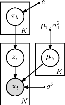 Figure 3 for A segmental framework for fully-unsupervised large-vocabulary speech recognition