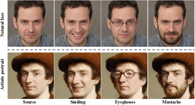 Figure 1 for GuidedStyle: Attribute Knowledge Guided Style Manipulation for Semantic Face Editing