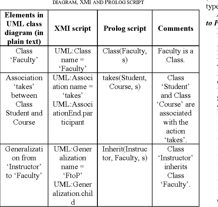 Ucvsc a formal approach to uml class diagram online verification ucvsc a formal approach to uml class diagram online verification based on situation calculus ccuart Gallery