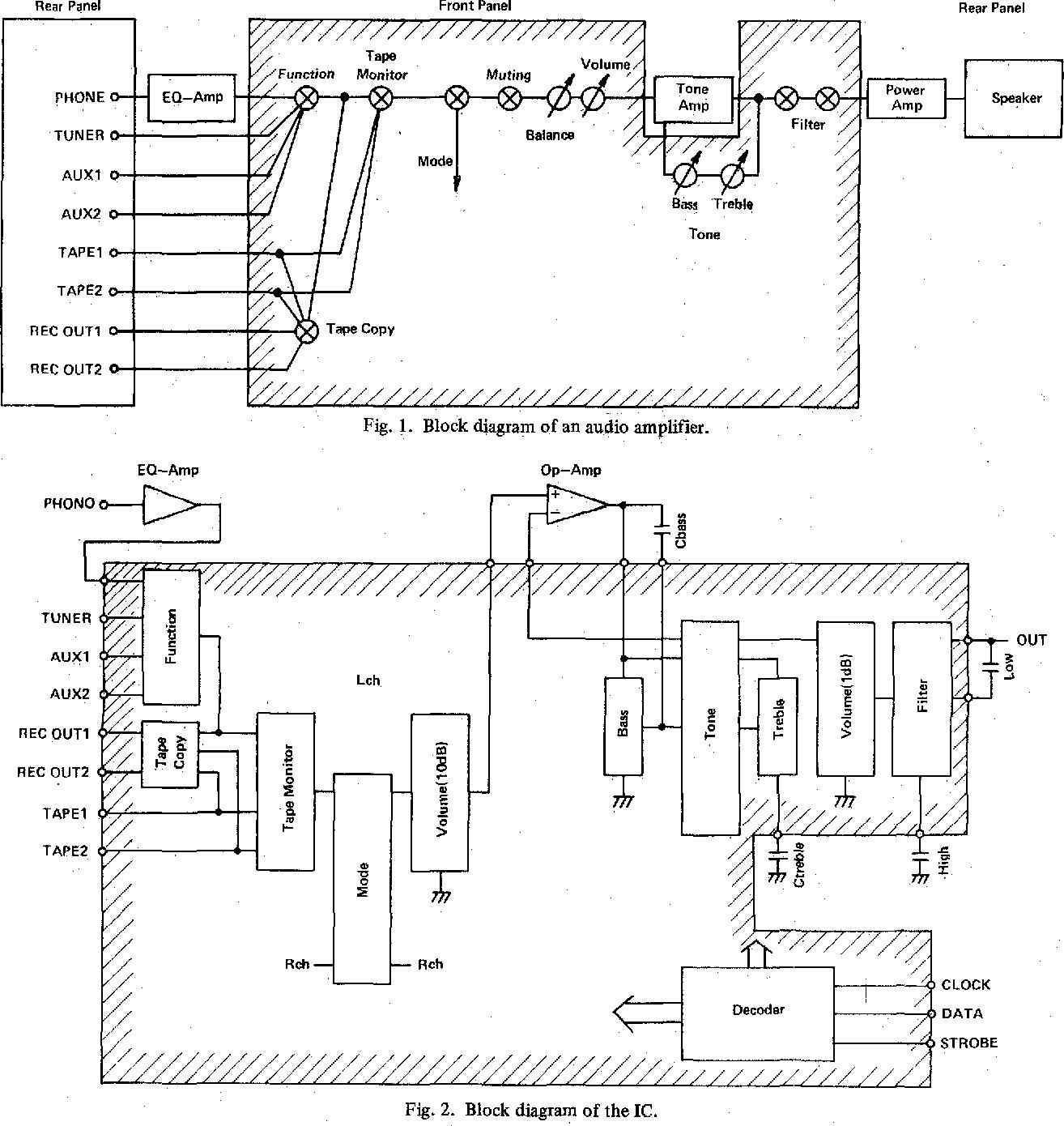 Tone Control Circuit Semantic Scholar Diagram Figure 1