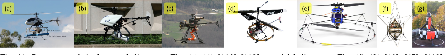 Figure 3 for Recent Developments in Aerial Robotics: A Survey and Prototypes Overview