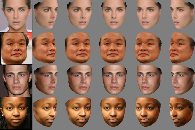 Figure 1 for Weakly-Supervised Photo-realistic Texture Generation for 3D Face Reconstruction