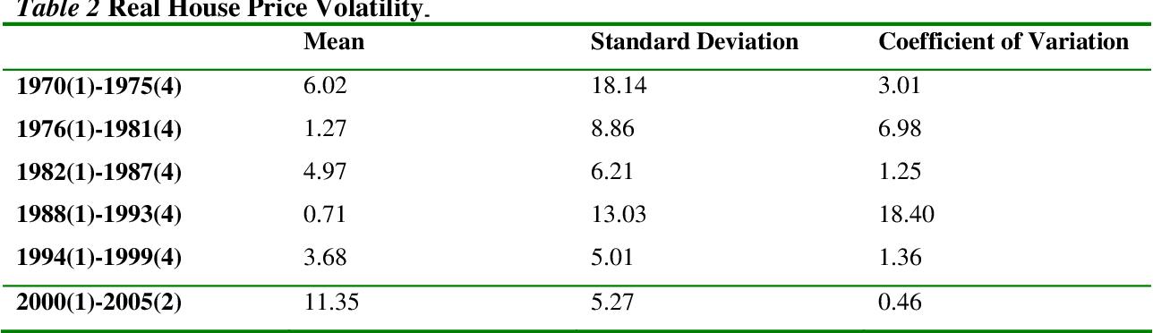 PDF] Ten New Propositions in UK Housing Macroeconomics: An