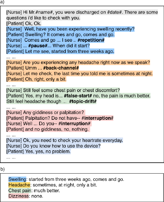Figure 1 for Topic-aware Pointer-Generator Networks for Summarizing Spoken Conversations