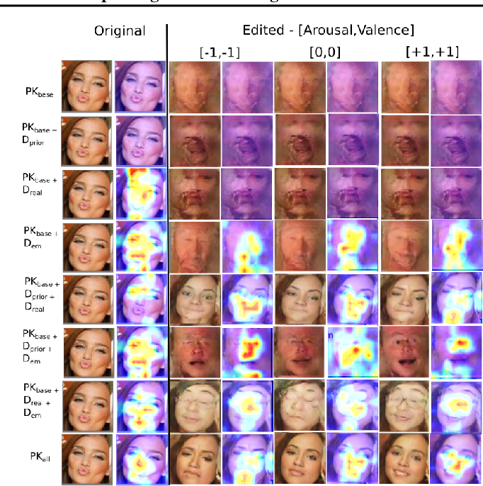 Figure 4 for A Personalized Affective Memory Neural Model for Improving Emotion Recognition