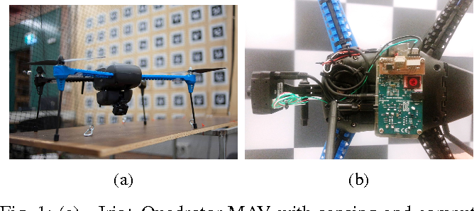 Figure 1 for Fast, On-board, Model-aided Visual-Inertial Odometry System for Quadrotor Micro Aerial Vehicles