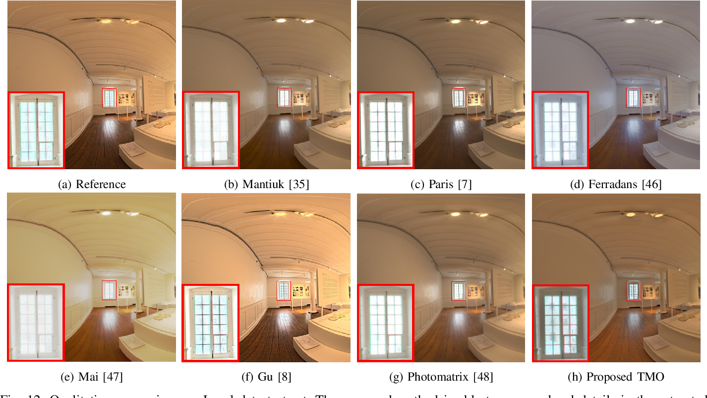 Figure 4 for Deep Reformulated Laplacian Tone Mapping
