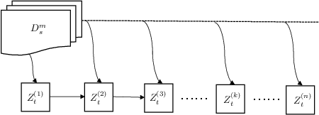 Figure 1 for Online Transfer Learning: Negative Transfer and Effect of Prior Knowledge