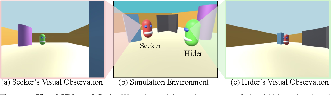 Figure 1 for Visual Hide and Seek