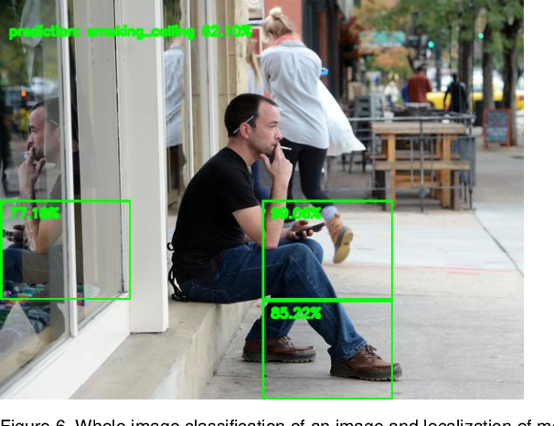 Figure 2 for Classification of Smoking and Calling using Deep Learning