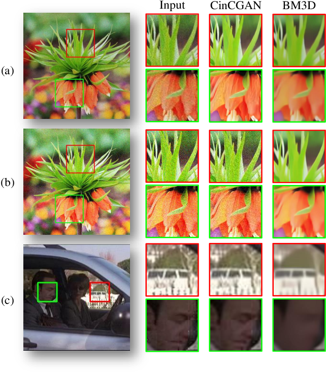 """Figure 1 for Discovering """"Semantics"""" in Super-Resolution Networks"""