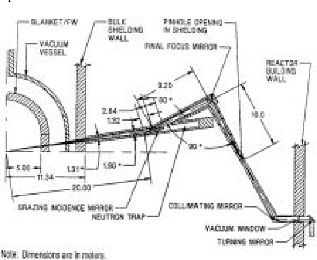 Aries Inertial Fusion Chamber Assessment