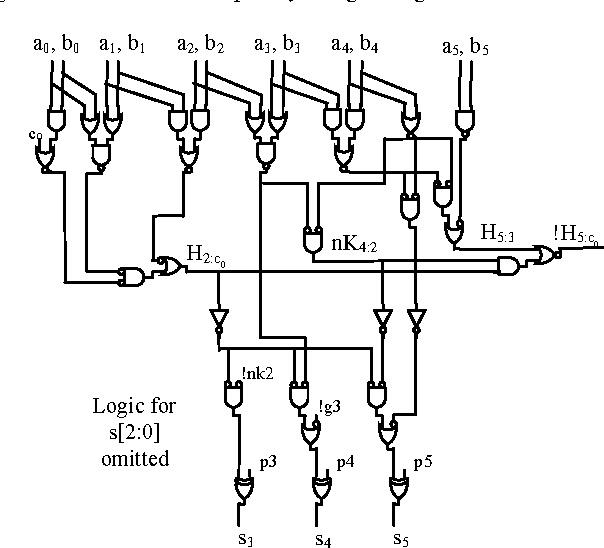 Figure 6 From Fast Ripple Carry Adders In Standard Cell Cmos Vlsi