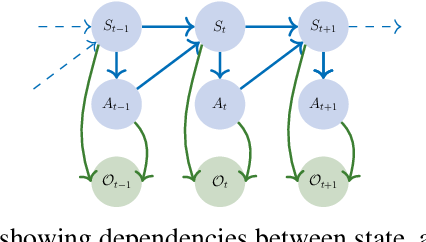 Figure 1 for Closed-Form Analytical Results for Maximum Entropy Reinforcement Learning