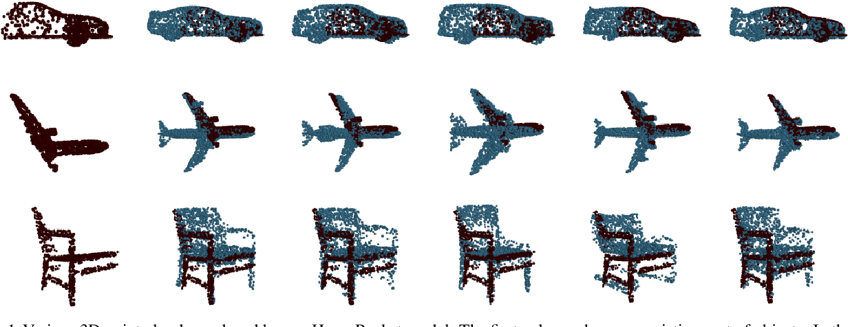 Figure 1 for HyperPocket: Generative Point Cloud Completion