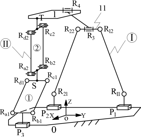 Figure 1 for A Translational Three-Degrees-of-Freedom Parallel Mechanism With Partial Motion Decoupling and Analytic Direct Kinematics
