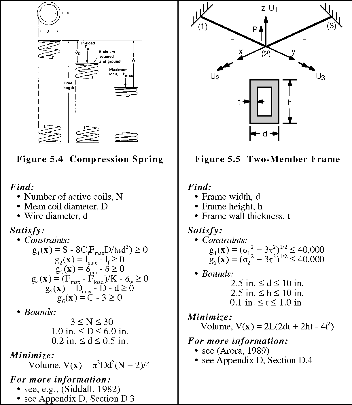 Fantastic 0 045 Kirschner Wire Festooning - Wiring Diagram Ideas ...