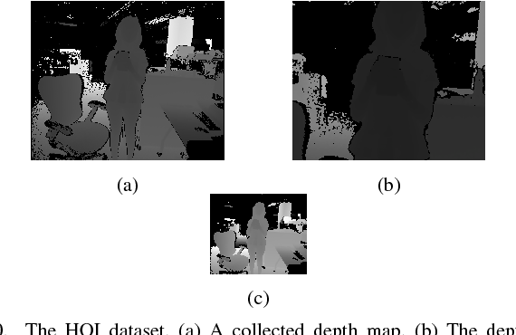 Figure 2 for Depth Adaptive Deep Neural Network for Semantic Segmentation
