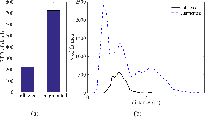 Figure 3 for Depth Adaptive Deep Neural Network for Semantic Segmentation