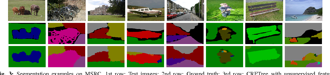 Figure 3 for Structured Learning of Tree Potentials in CRF for Image Segmentation