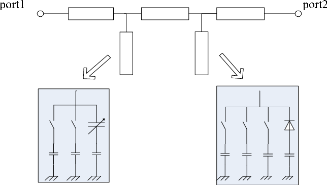 Figure 1 from Tunable Impedance-Matching Networks for Intelligent RF