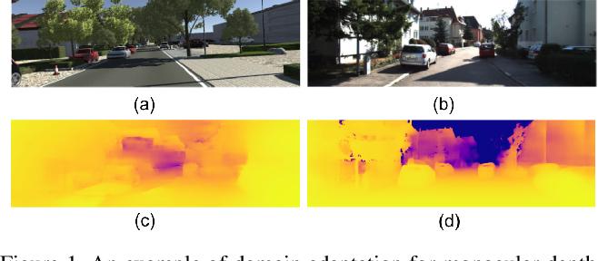 Figure 1 for Domain Adaptive Monocular Depth Estimation With Semantic Information