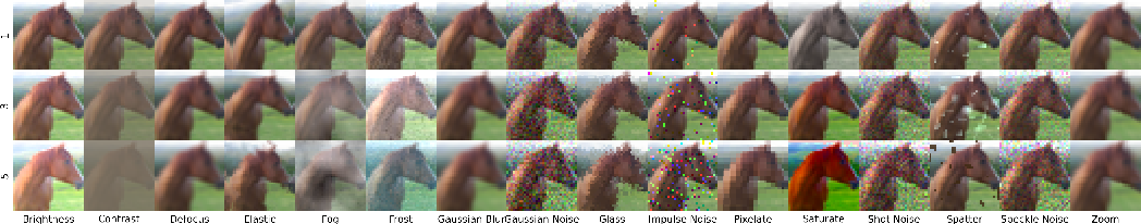 Figure 3 for Empirical Frequentist Coverage of Deep Learning Uncertainty Quantification Procedures