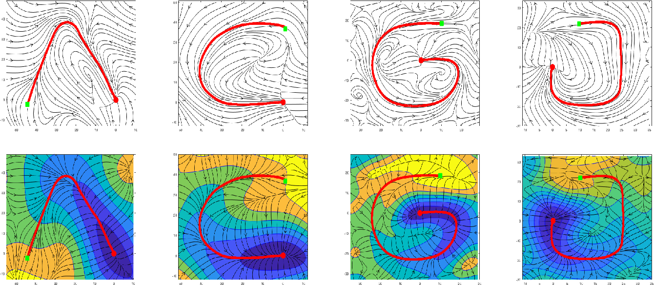 Figure 4 for Learning Contracting Vector Fields For Stable Imitation Learning