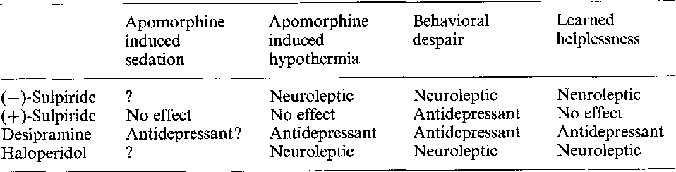 Antidepressant table activating sedating