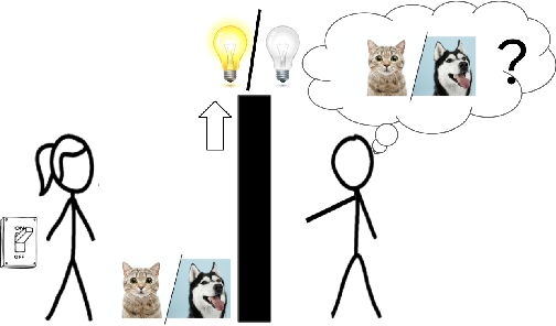 Figure 4 for Off-Belief Learning