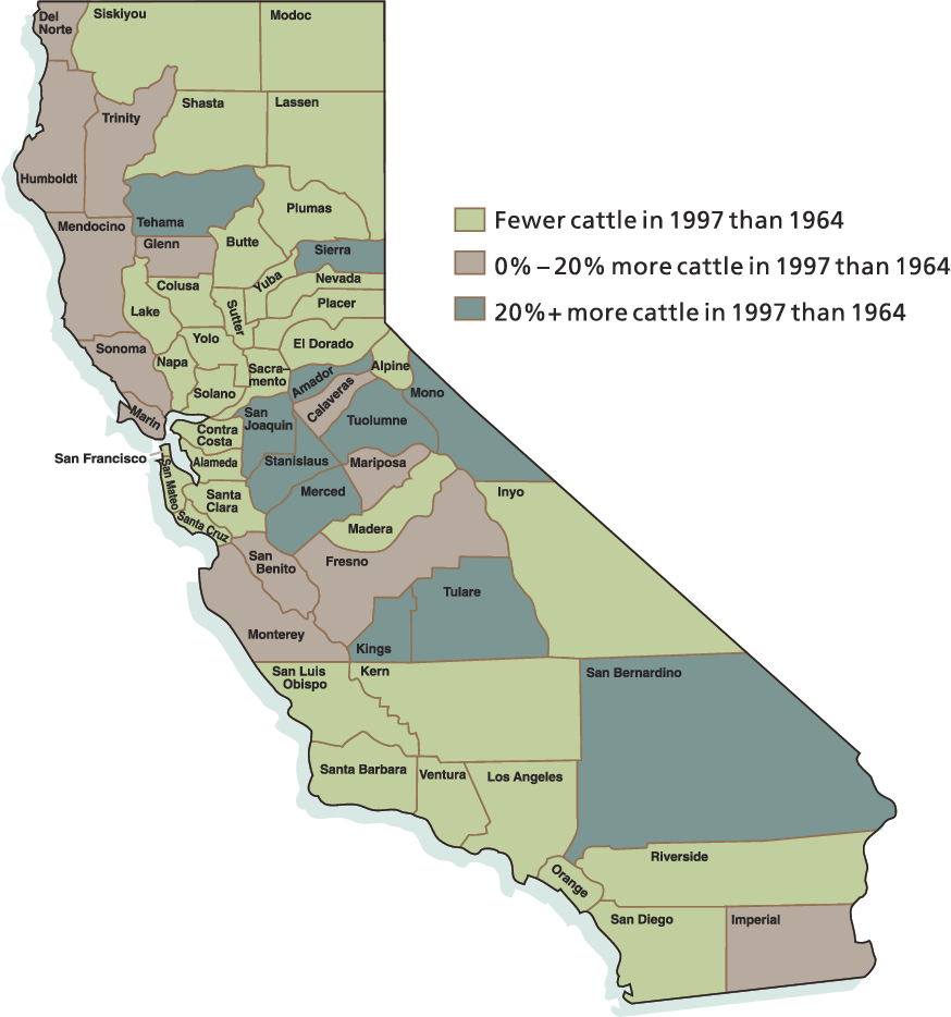 Figure 2 From Natural Resources California Agriculture Title