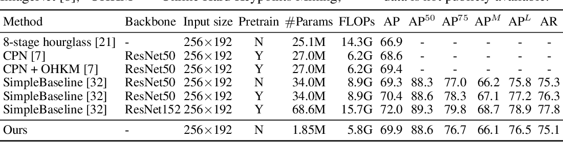 Figure 4 for Accelerating Large-Kernel Convolution Using Summed-Area Tables