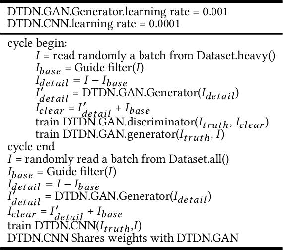 Figure 2 for DTDN: Dual-task De-raining Network