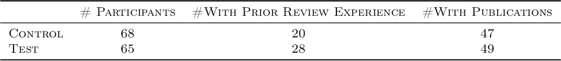 Figure 2 for Prior and Prejudice: The Novice Reviewers' Bias against Resubmissions in Conference Peer Review
