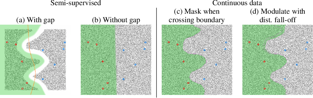 Figure 1 for Consistency regularization and CutMix for semi-supervised semantic segmentation