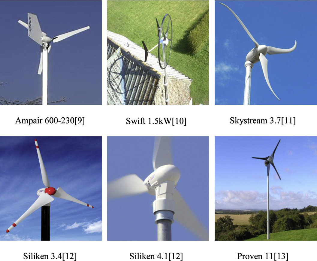 Domestic application of micro wind turbines in Ireland