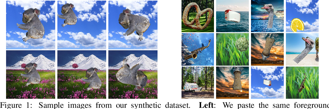 Figure 1 for SI-Score: An image dataset for fine-grained analysis of robustness to object location, rotation and size