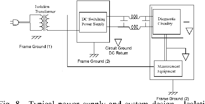 Figure 8 from Grounding, DC Supplies, and Controlling Signal Issues