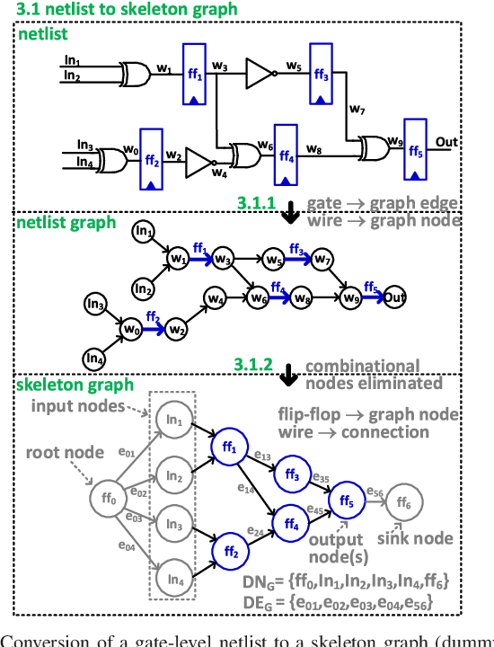 edge ez wiring diagram automated design of reconfigurable microarchitectures for  reconfigurable microarchitectures