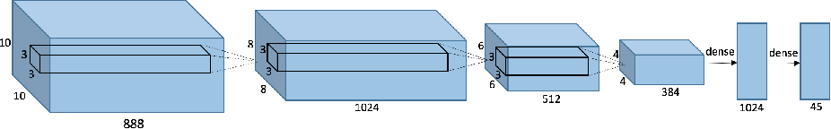 Figure 2 for Reflection Separation and Deblurring of Plenoptic Images