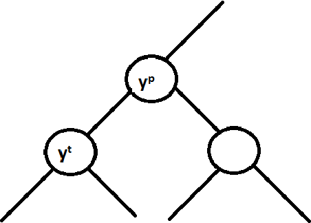 Figure 3 for Bayes-optimal Hierarchical Classification over Asymmetric Tree-Distance Loss