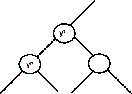Figure 4 for Bayes-optimal Hierarchical Classification over Asymmetric Tree-Distance Loss
